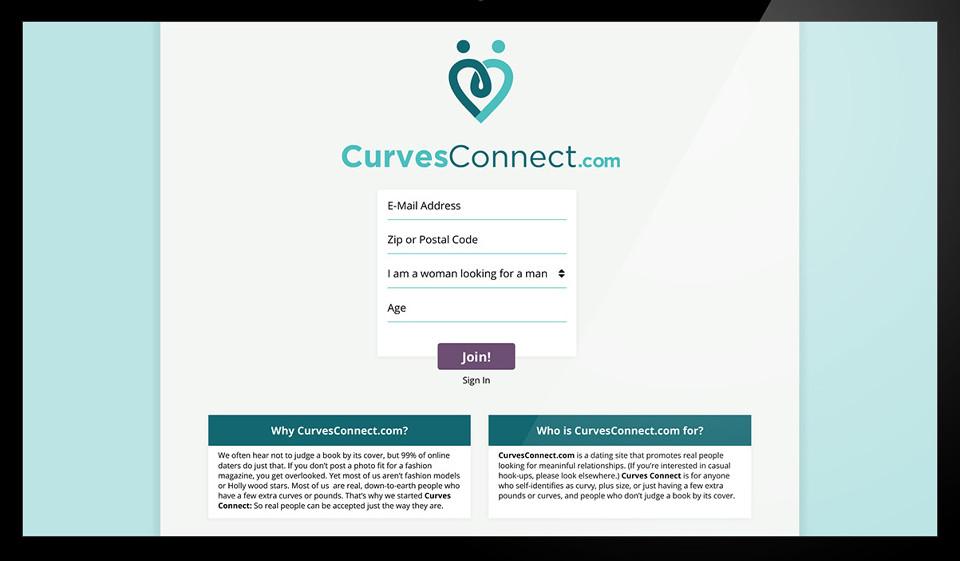 CurvesConnect Opinión 2021
